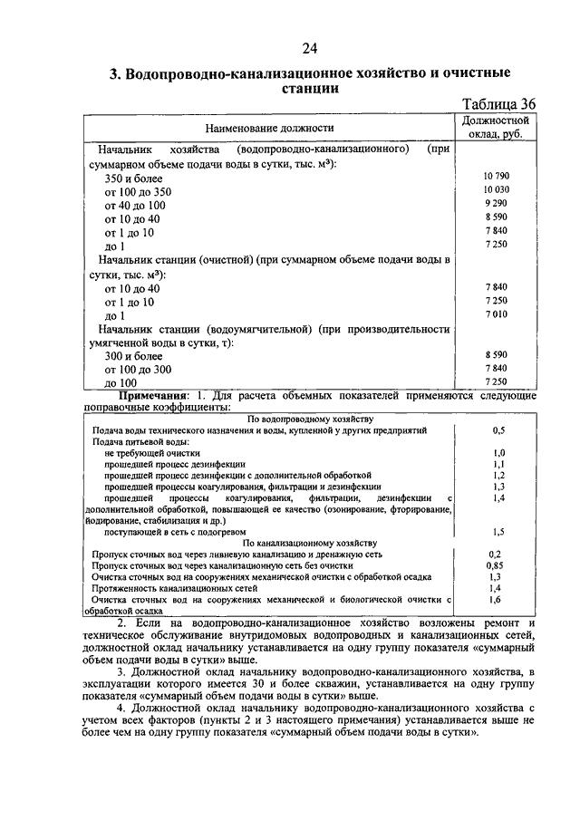 Статья 307 гражданский кодекс рф