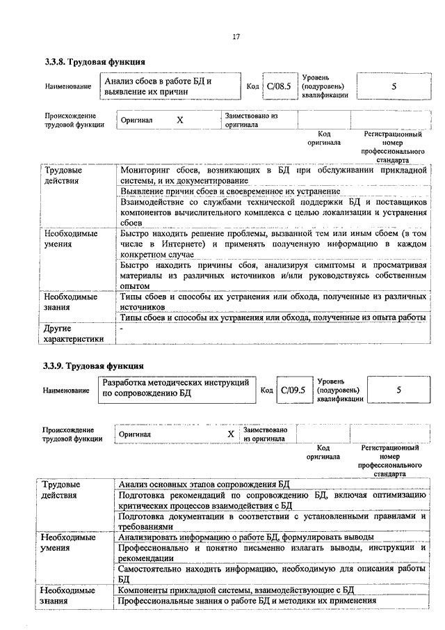 ПАКЕТ ДОКУМЕНТОВ ПРО ПРИКАЗУ N 647 Н СКАЧАТЬ БЕСПЛАТНО