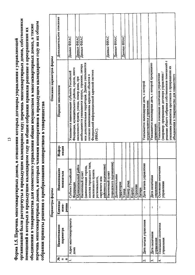 """Приказ минстроя рф от 22. 12. 2014 n 882/пр """"об утверждении форм."""