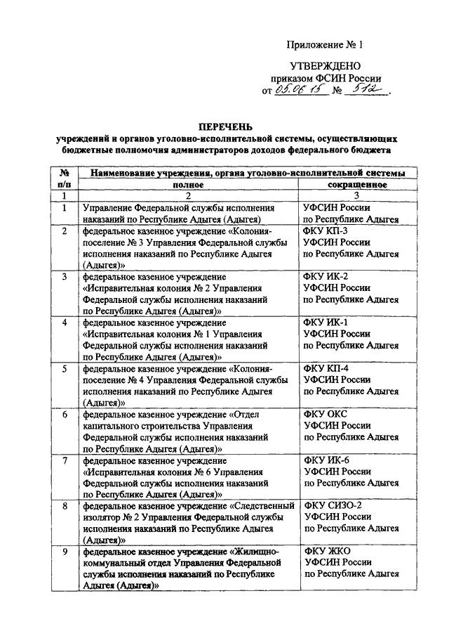 Группы предназначения фсб таблица