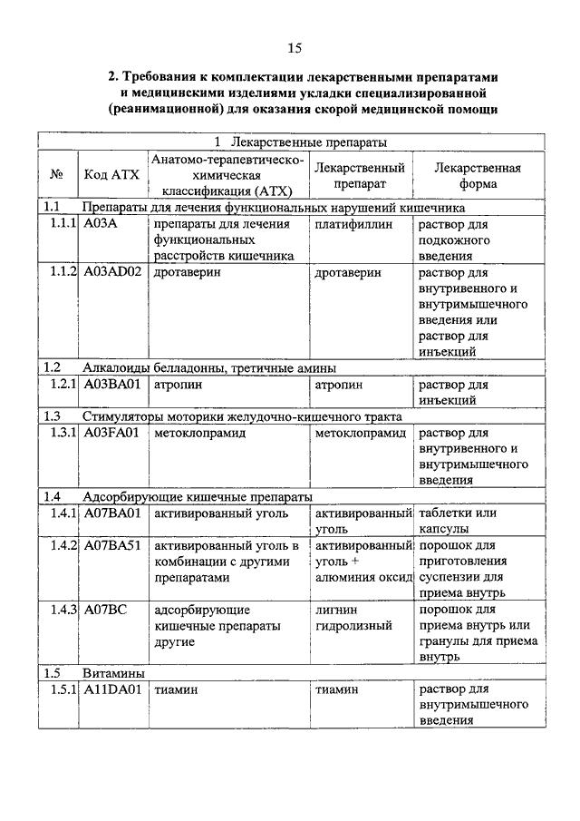 """Приказ минздрава рф от 22. 01. 2016 n 36н """"об утверждении требований."""