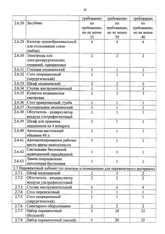 Приказ минздрава рф 33н от 22.01.2016 г