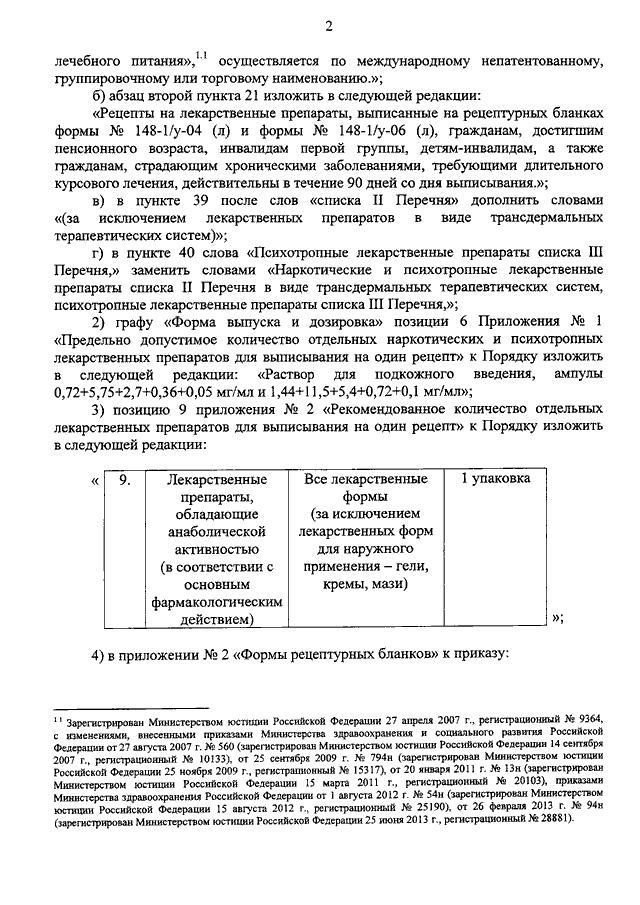 Приказ минздрава об утверждении порядка назначения и выписывания.