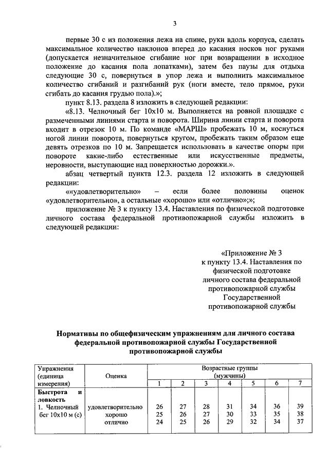 Приказ мчс рф от 26. 07. 2016 n 402