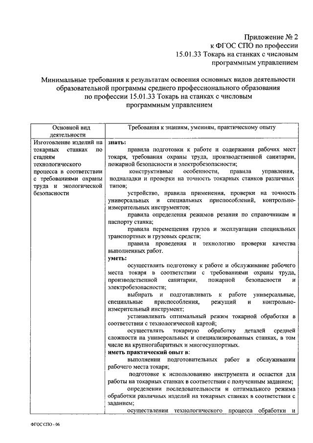Приказ об утверждении профессий по электробезопасности цель обучения электробезопасности