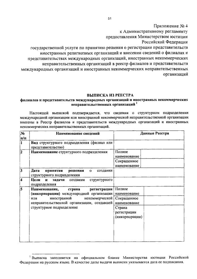 филиала иностранной некоммерческой неправительственной организации