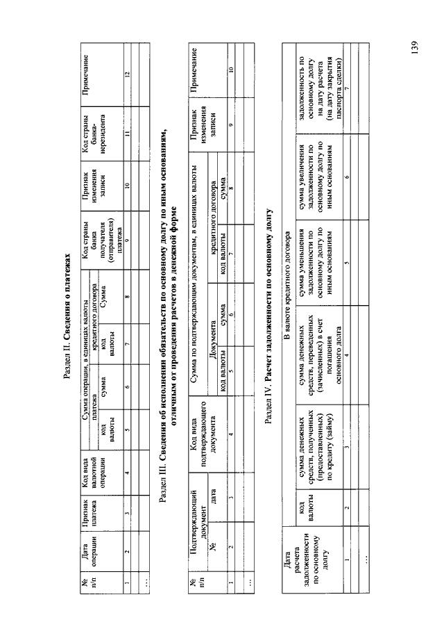 Частные кредиты под расписку без предоплаты у частных лиц в ростове на дону