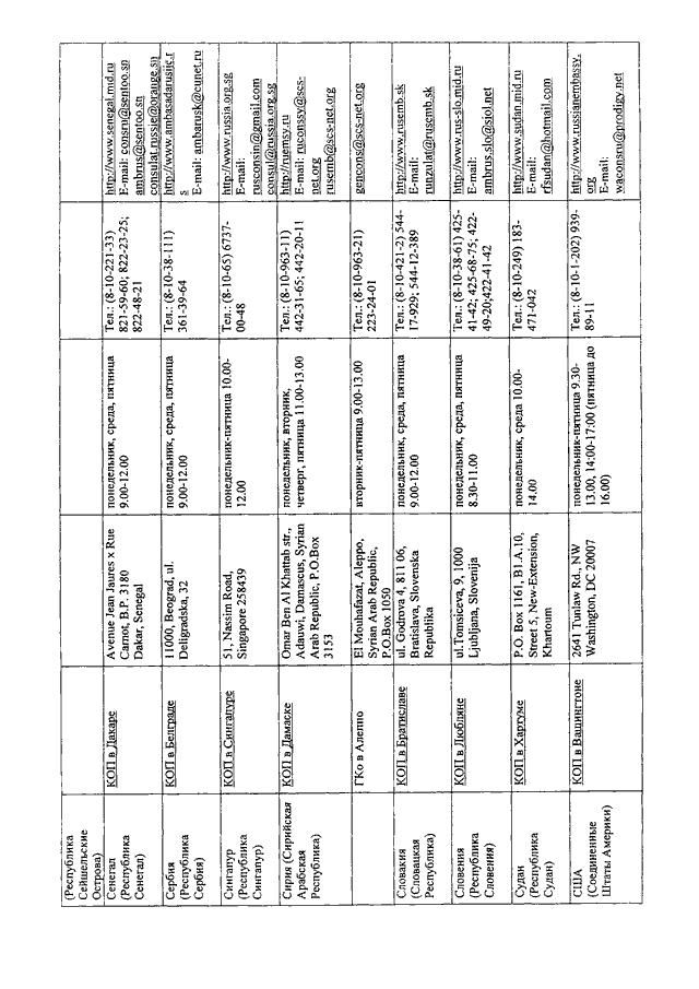 ПРИКАЗ МИД РФ от 18 06 2012 N 9470