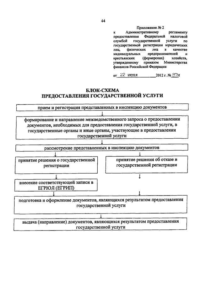 Государственная регистрация юридических и физических лиц в качестве ип могу ли я открыть ип с временной регистрацией