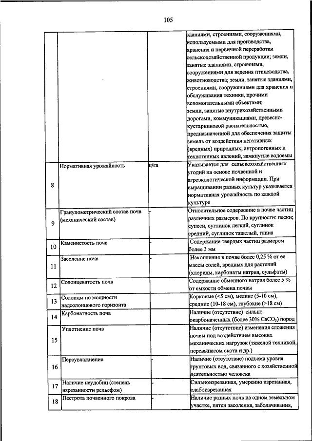 бюро кредитных историй в ставрополе адрес