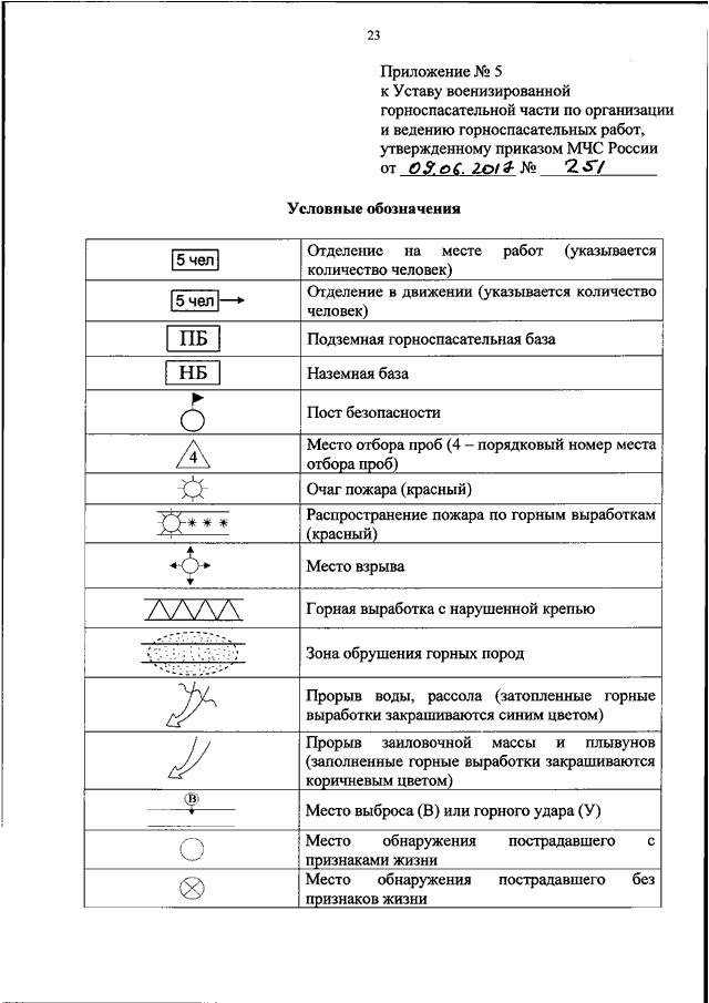 Устав вгсч скачать pdf