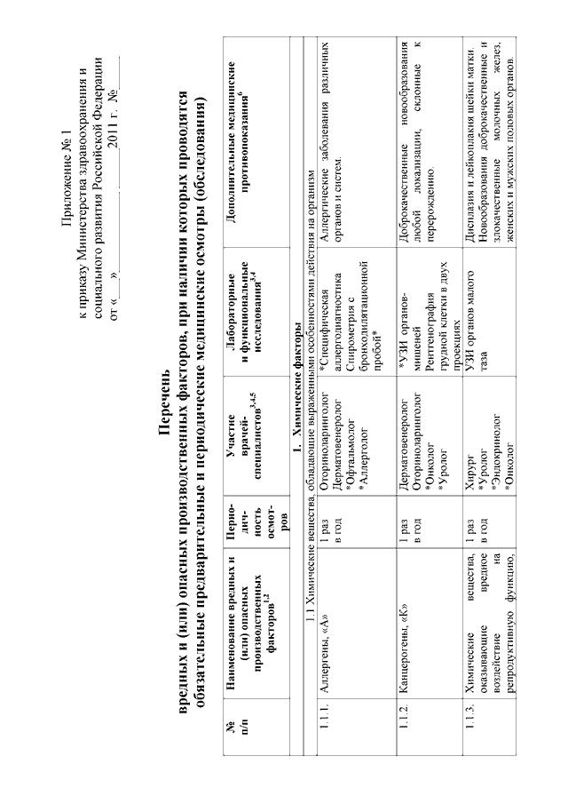 """Приказ минздравсоцразвития рф от 12. 04. 2011 n 302н """"об утверждении."""