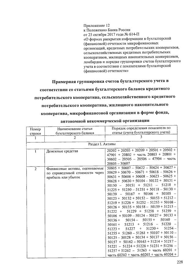Кредитная карта сбербанк оформить онлайн заявку красноярск