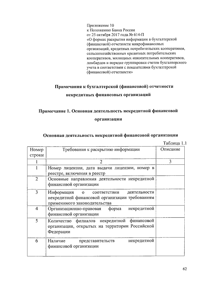 Бухгалтерский учет кредитно финансовой организации
