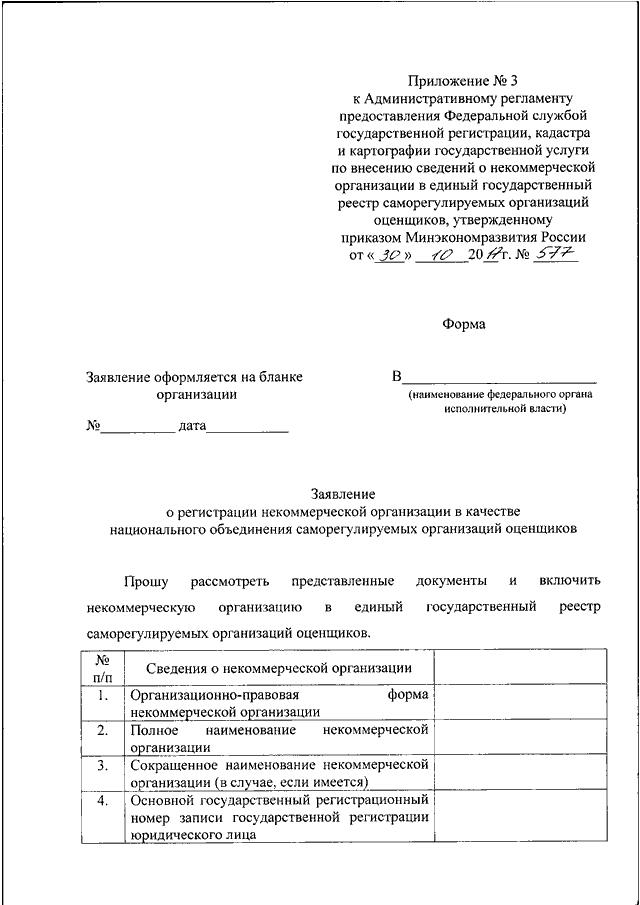 реестр саморегулируемых некоммерческих организаций