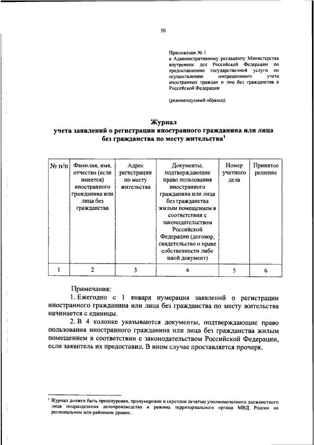Услуги по регистрация иностранного гражданина по месту жительства сроки регистрация по месту пребывания иностранного гражданина