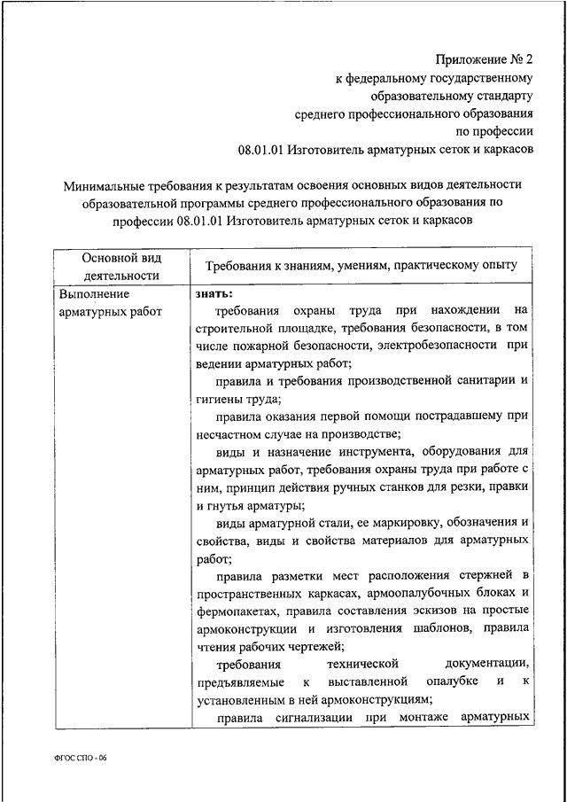 Приказ об утверждении профессий по электробезопасности манойлова основы электробезопасности