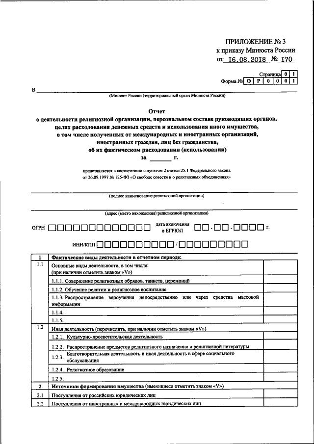 опубликование отчетности некоммерческих организаций