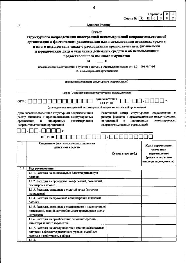реестр некоммерческих организаций минюста россии по
