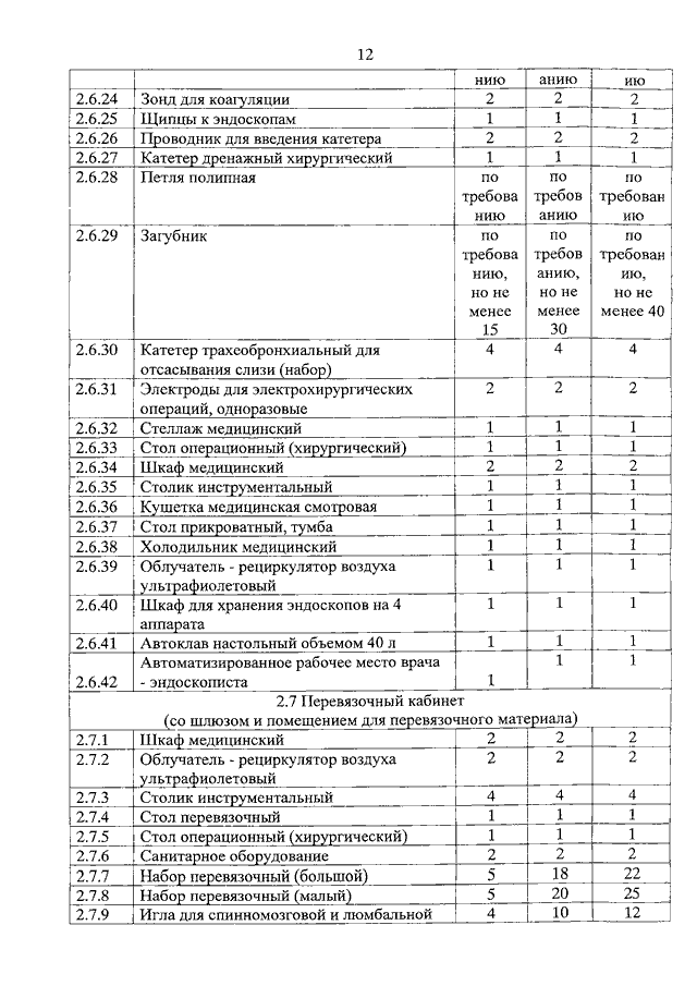 Приказ минздрава россии от 20. 06. 2013 n 388н.