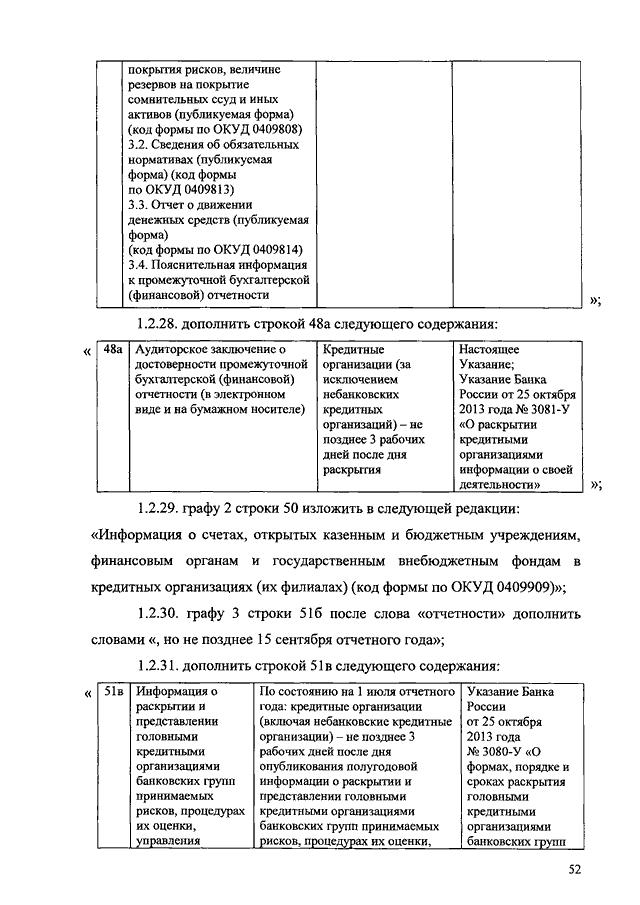 Отчетность кредитных организаций в электронном виде декларация 3 ндфл pdf