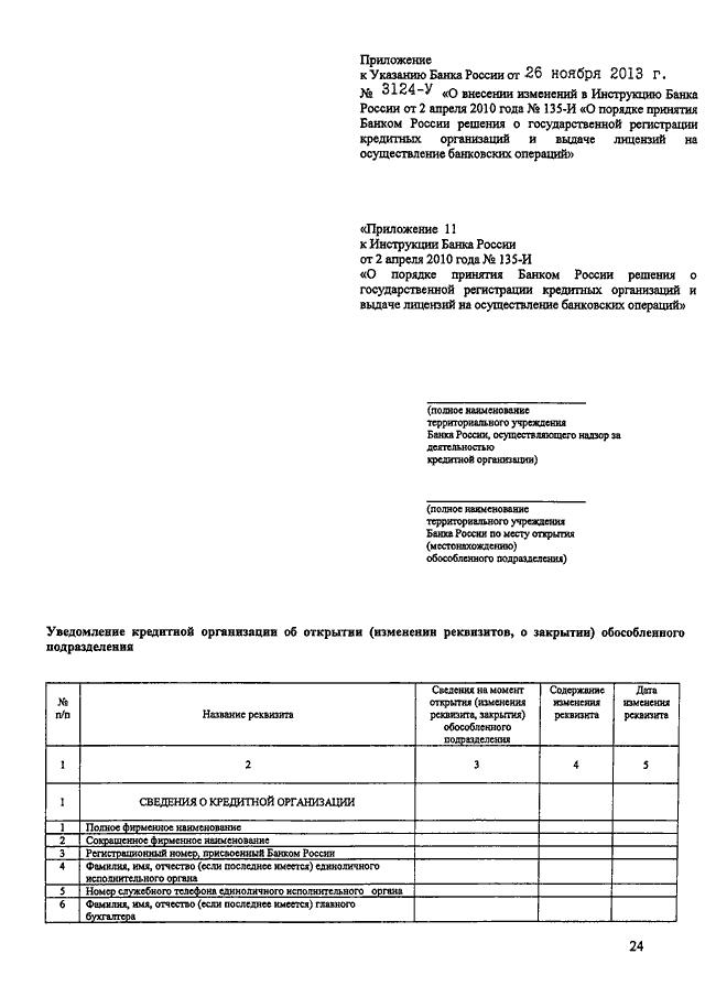 порядок учреждения кредитной организации