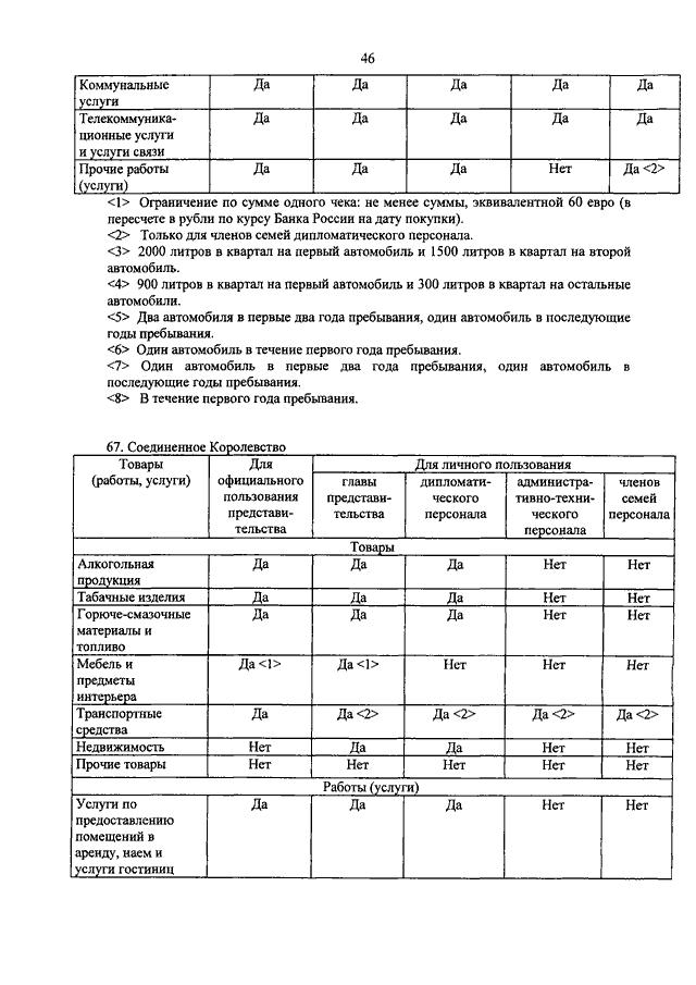 Приказ 173н от 15. 12. 10 минфина с изменениями.