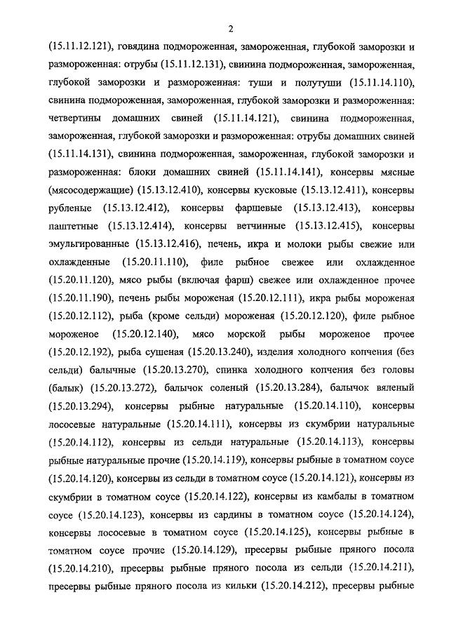 Приказ 155 о преференциях с изменениями 2020 года перечень товаров.