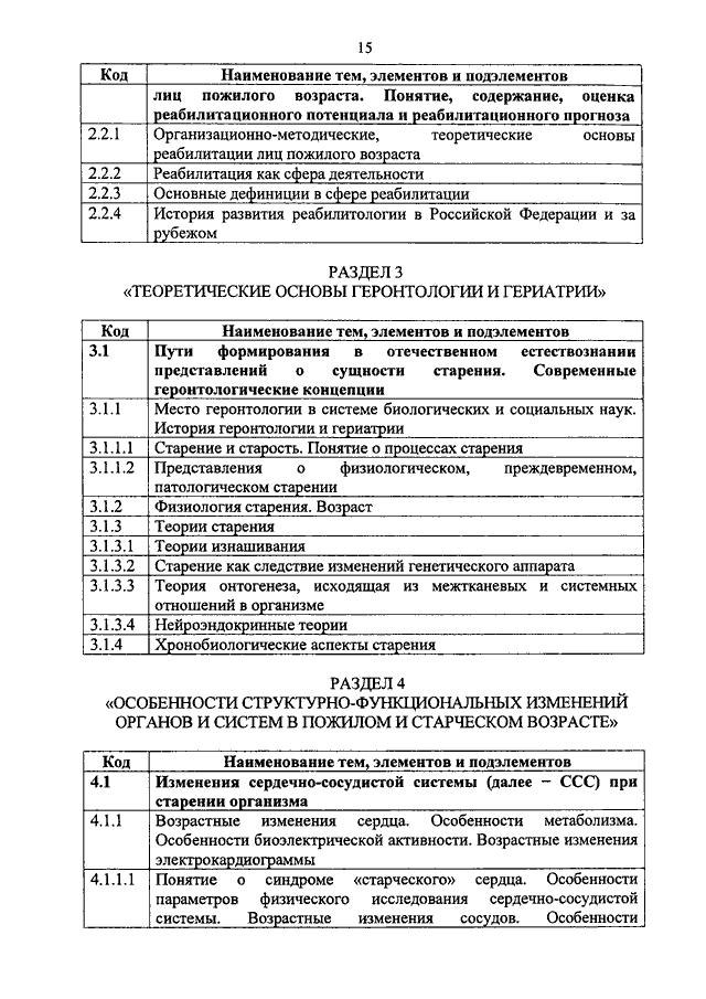 """Приказ минздрава рф от 22. 01. 2014 n 36н """"об утверждении примерных."""